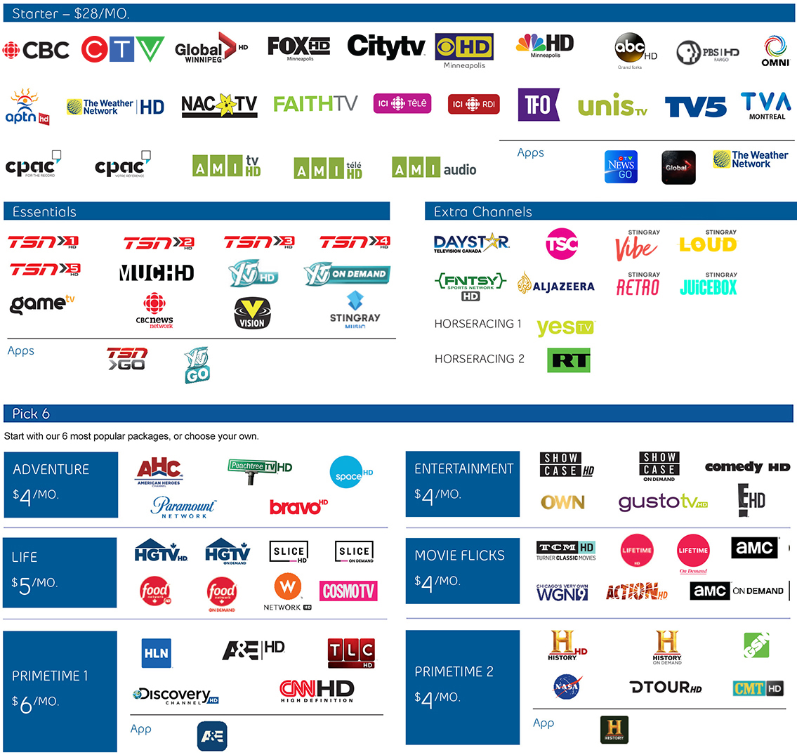 bell tv channel guide pdf
